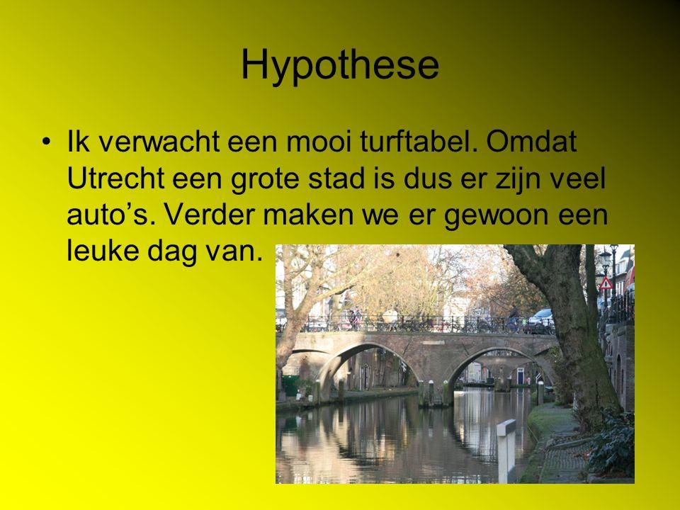 Hypothese Ik verwacht een mooi turftabel. Omdat Utrecht een grote stad is dus er zijn veel auto's.