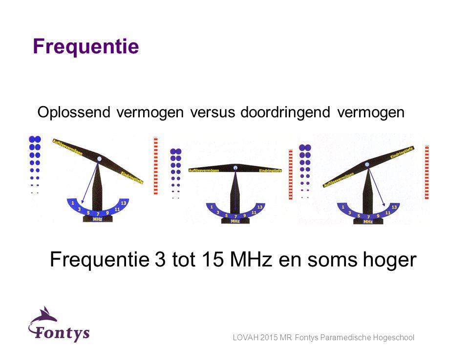 Frequentie 3 tot 15 MHz en soms hoger