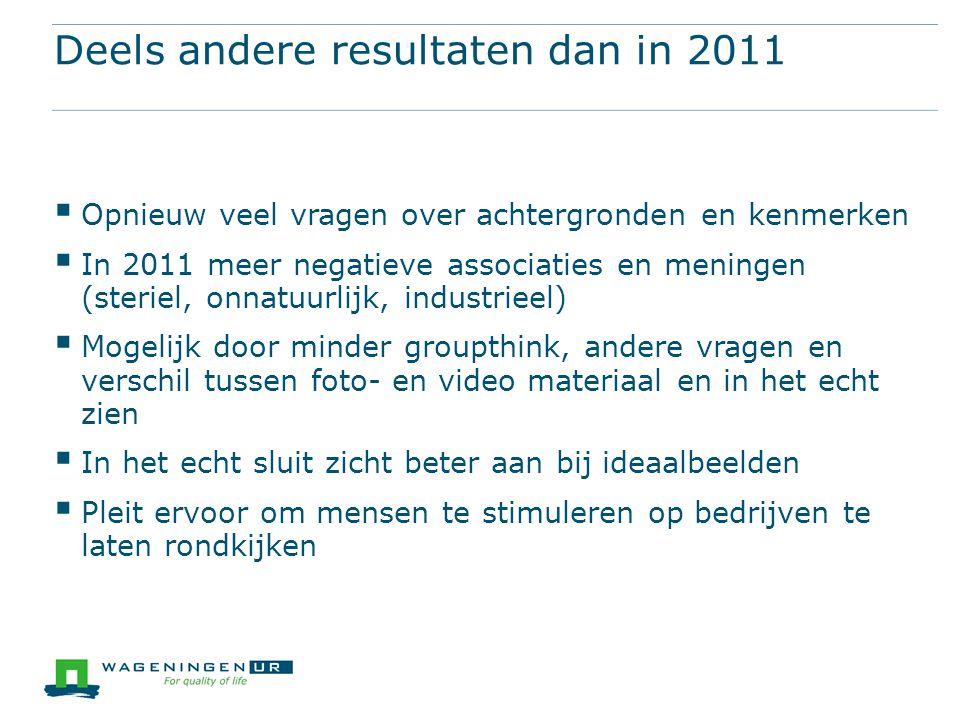 Deels andere resultaten dan in 2011