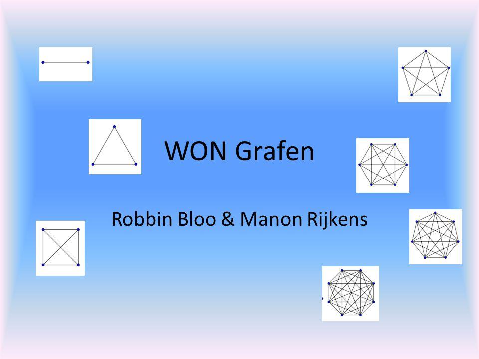 Robbin Bloo & Manon Rijkens