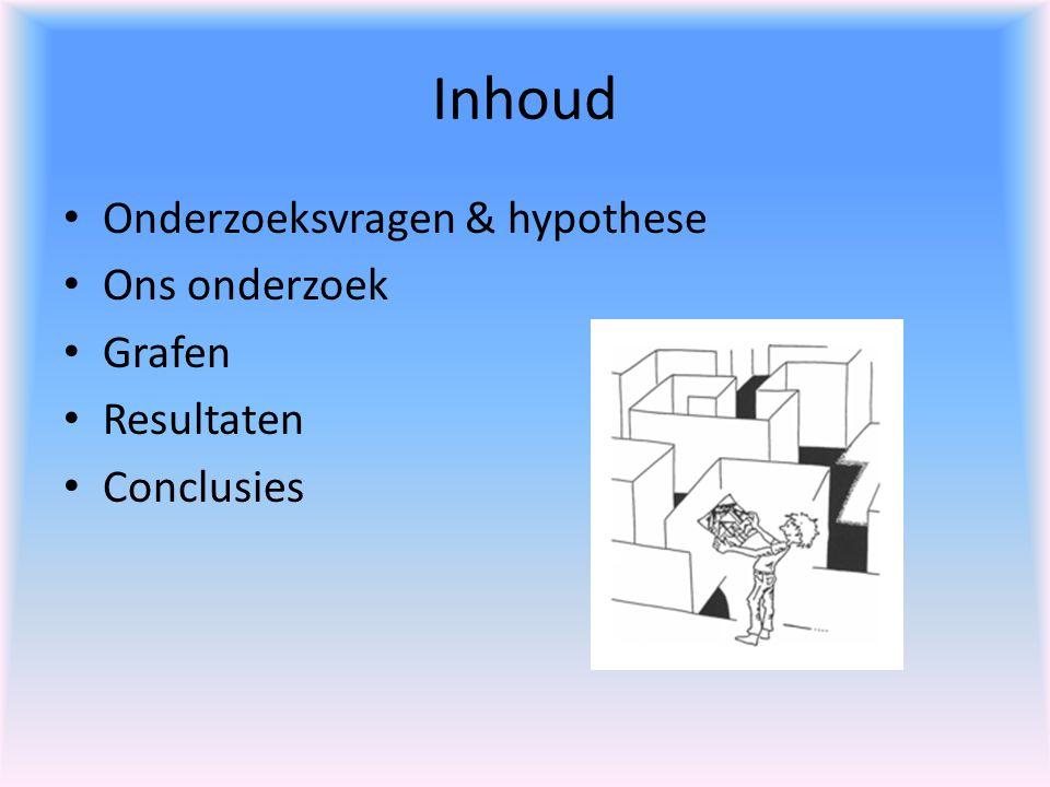 Inhoud Onderzoeksvragen & hypothese Ons onderzoek Grafen Resultaten
