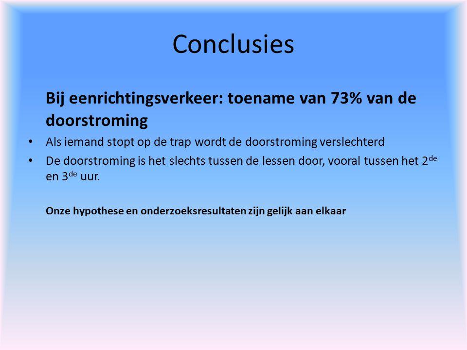 Conclusies Bij eenrichtingsverkeer: toename van 73% van de doorstroming. Als iemand stopt op de trap wordt de doorstroming verslechterd.
