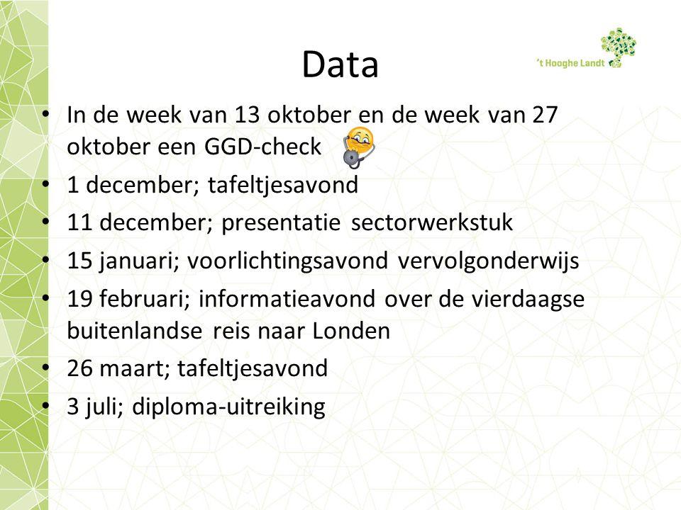 Data In de week van 13 oktober en de week van 27 oktober een GGD-check