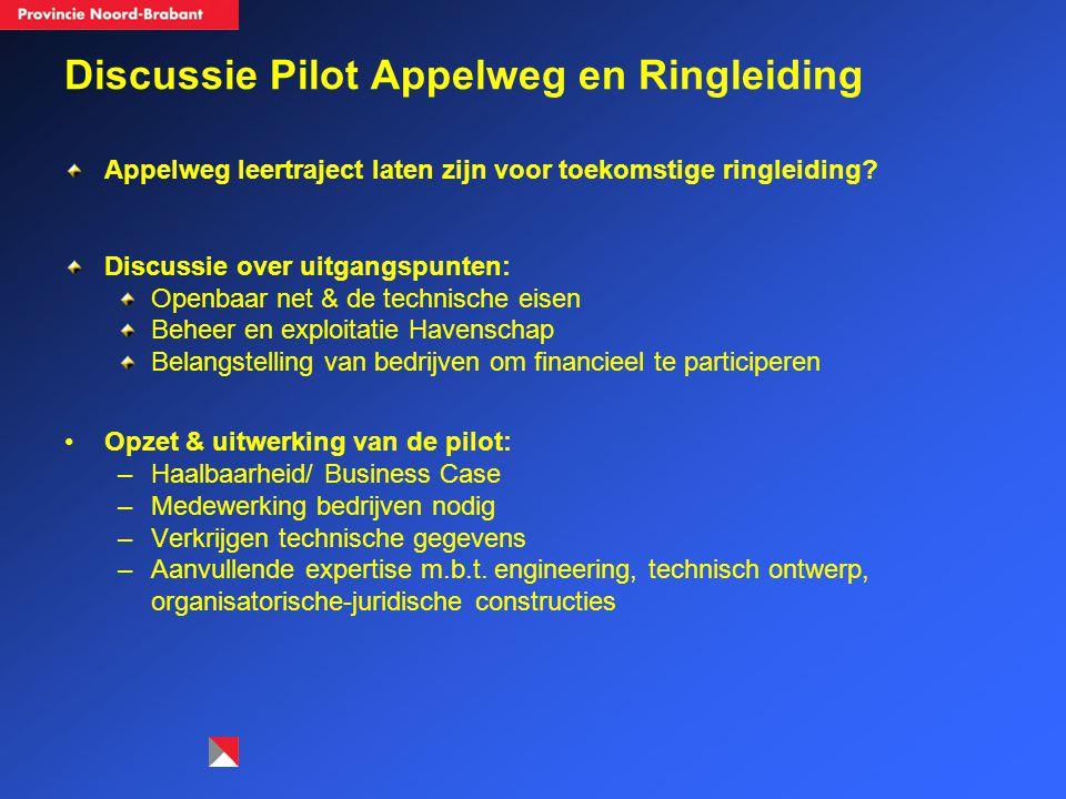 Discussie Pilot Appelweg en Ringleiding