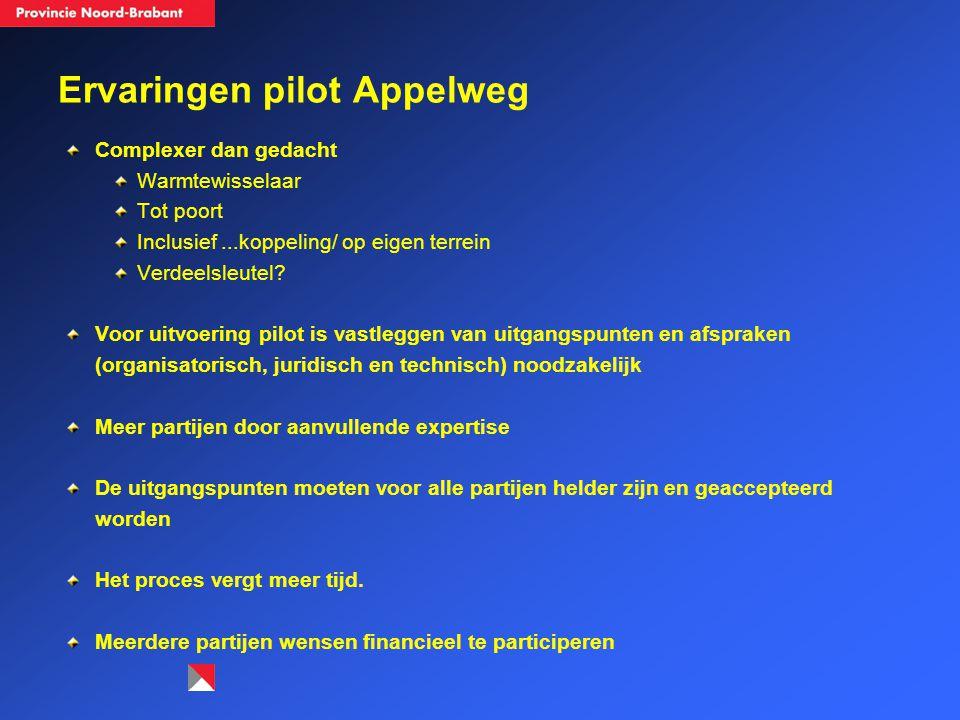 Ervaringen pilot Appelweg