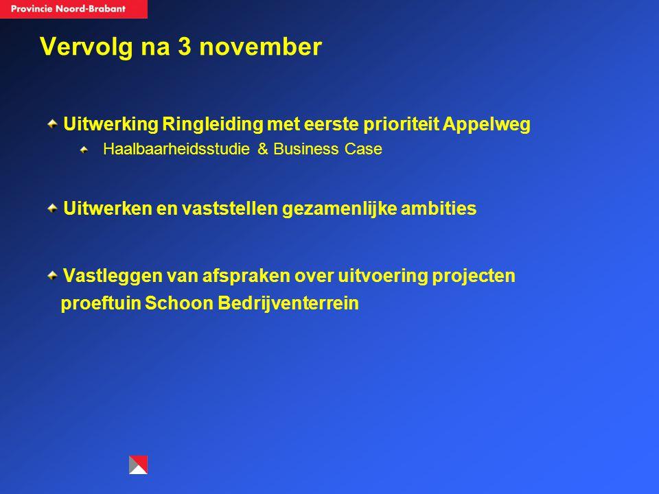 Vervolg na 3 november Uitwerking Ringleiding met eerste prioriteit Appelweg. Haalbaarheidsstudie & Business Case.