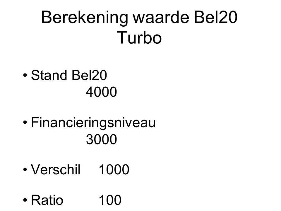 Berekening waarde Bel20 Turbo