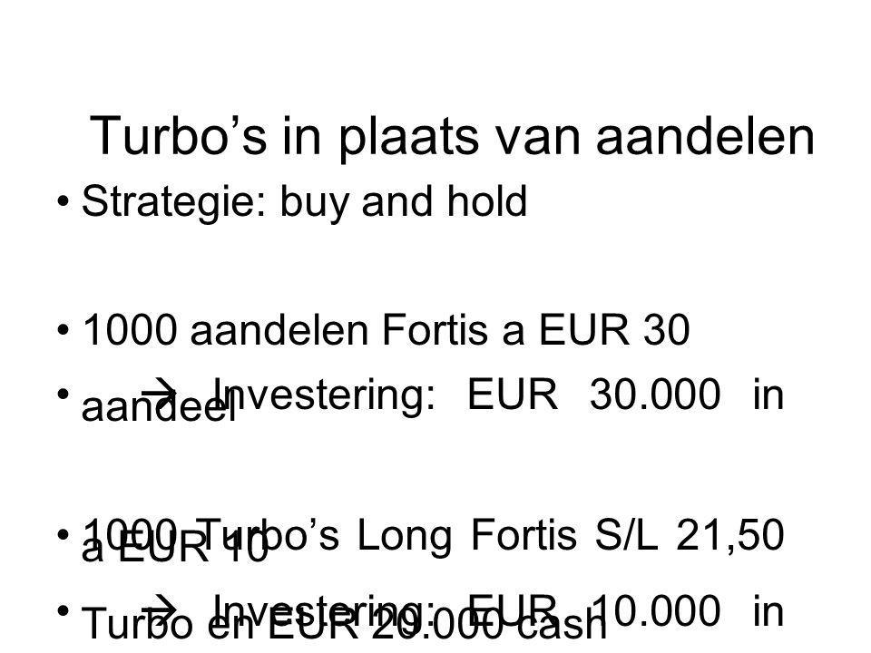 Turbo's in plaats van aandelen