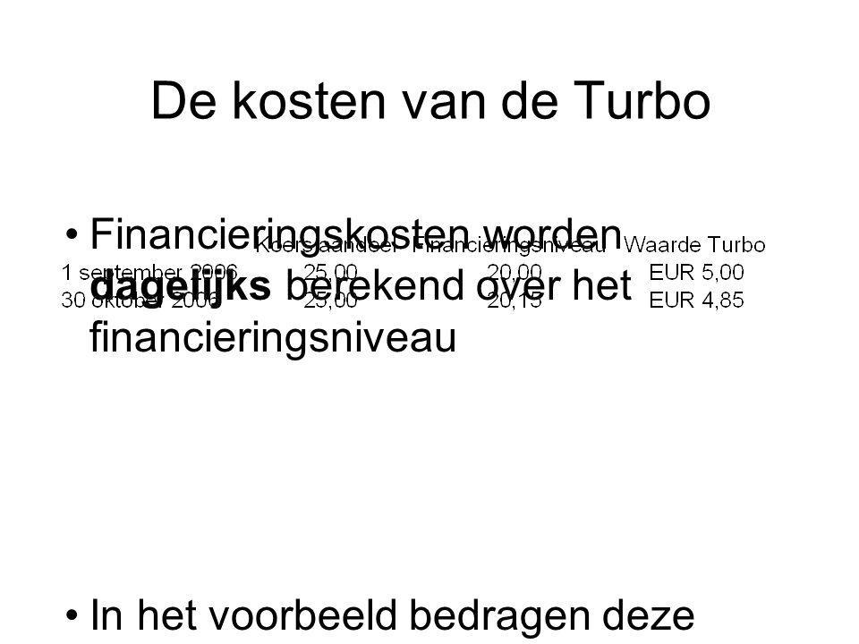De kosten van de Turbo Financieringskosten worden dagelijks berekend over het financieringsniveau.
