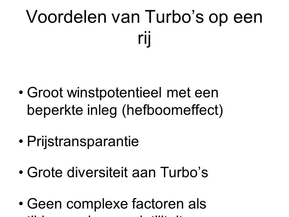 Voordelen van Turbo's op een rij