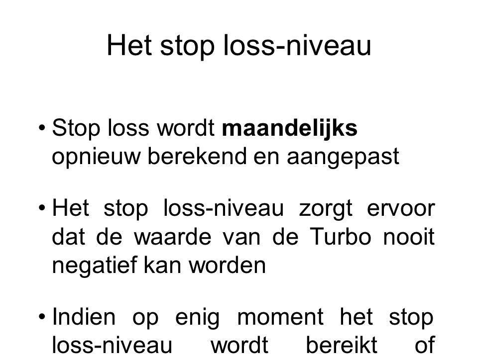 Het stop loss-niveau Stop loss wordt maandelijks opnieuw berekend en aangepast.