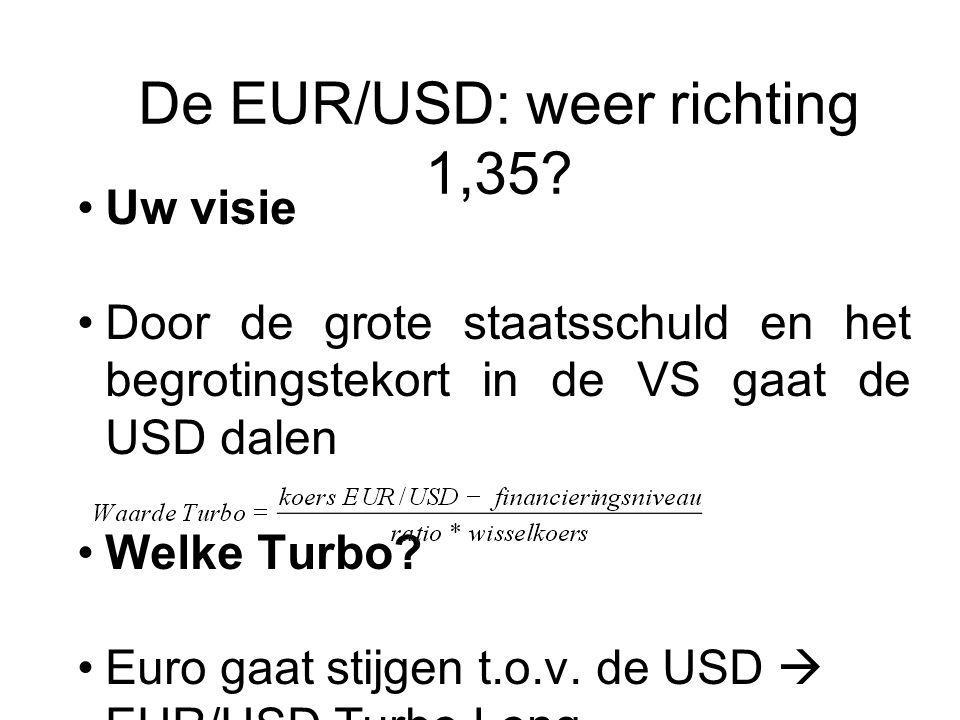 De EUR/USD: weer richting 1,35