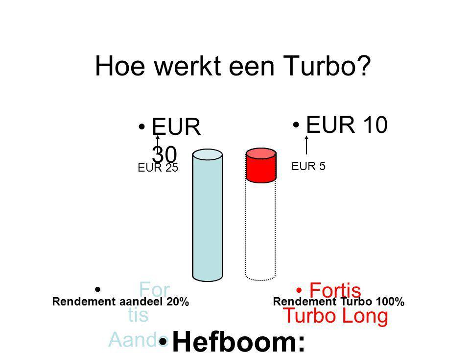 Hefboom: 25 / 5 = 5 Hoe werkt een Turbo EUR 10 EUR 30 Fortis Aandeel