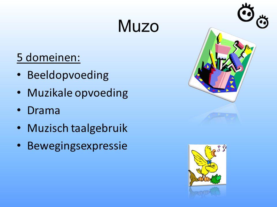 Muzo 5 domeinen: Beeldopvoeding Muzikale opvoeding Drama