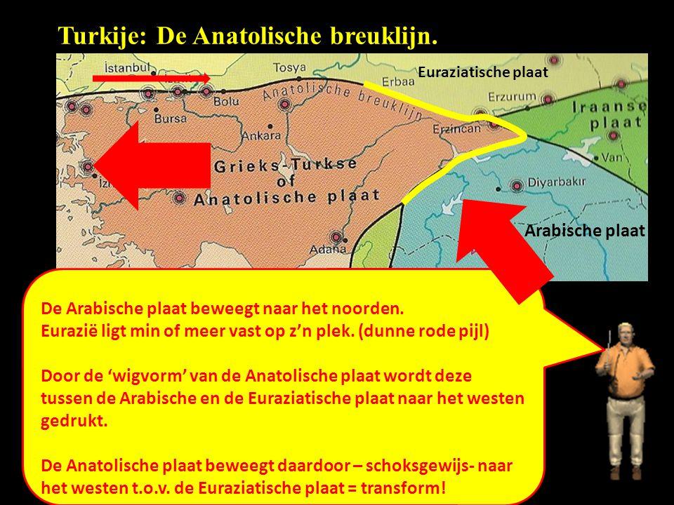 Turkije: De Anatolische breuklijn.