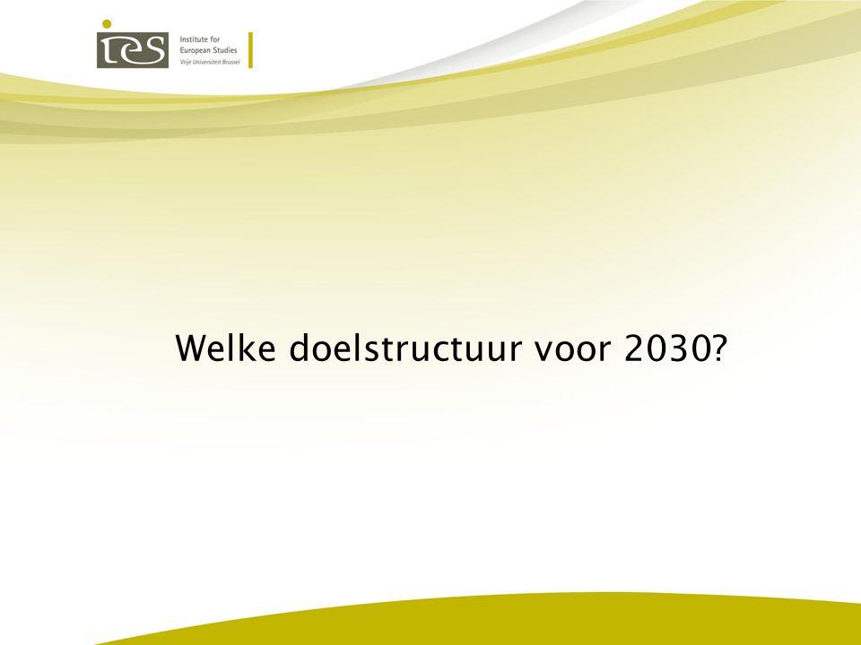 Welke doelstructuur voor 2030