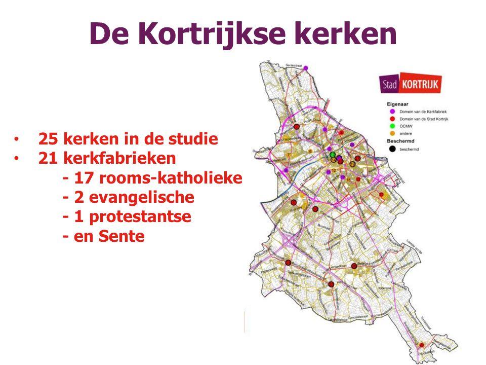 De Kortrijkse kerken 25 kerken in de studie