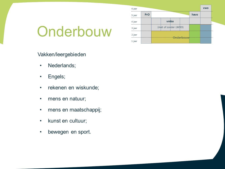 Onderbouw Vakken/leergebieden Nederlands; Engels; rekenen en wiskunde;
