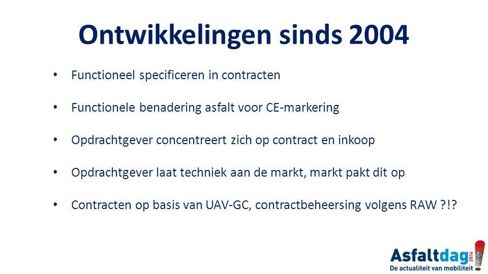 Ontwikkelingen sinds 2004 Functioneel specificeren in contracten