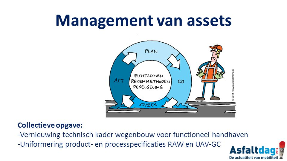 Management van assets Collectieve opgave: