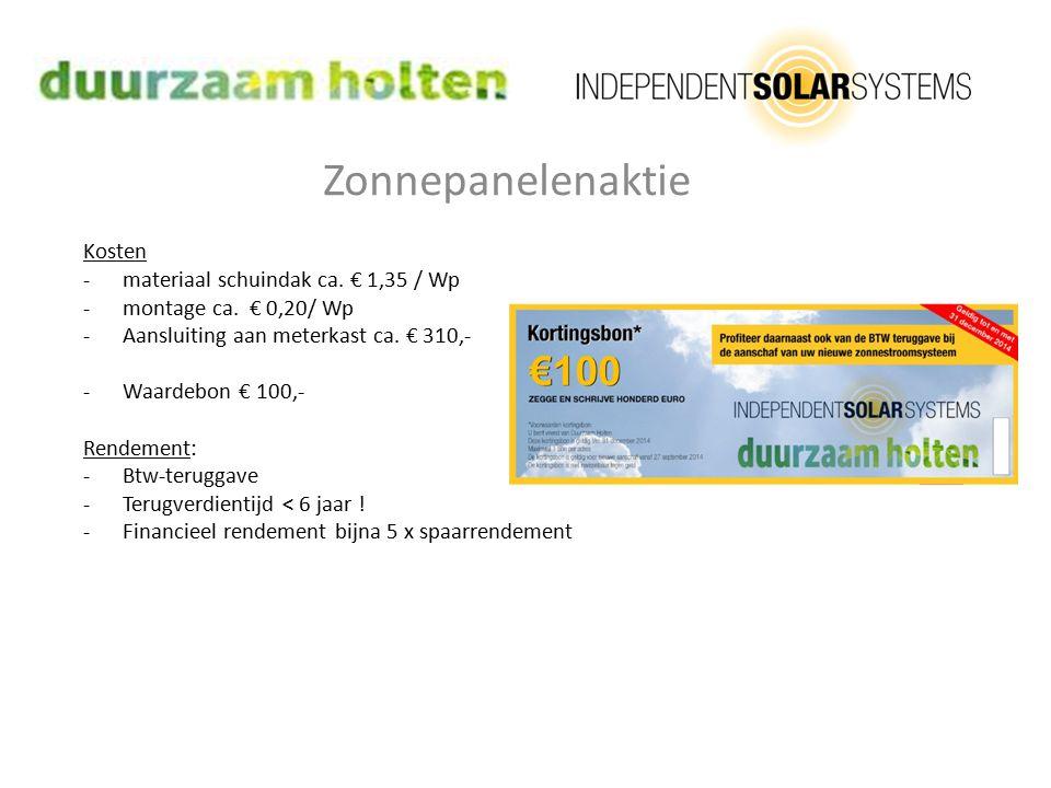 Zonnepanelenaktie Kosten materiaal schuindak ca. € 1,35 / Wp