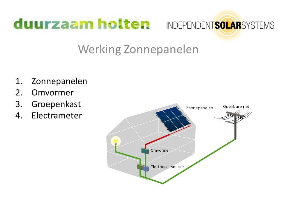 Werking Zonnepanelen Zonnepanelen Omvormer Groepenkast Electrameter