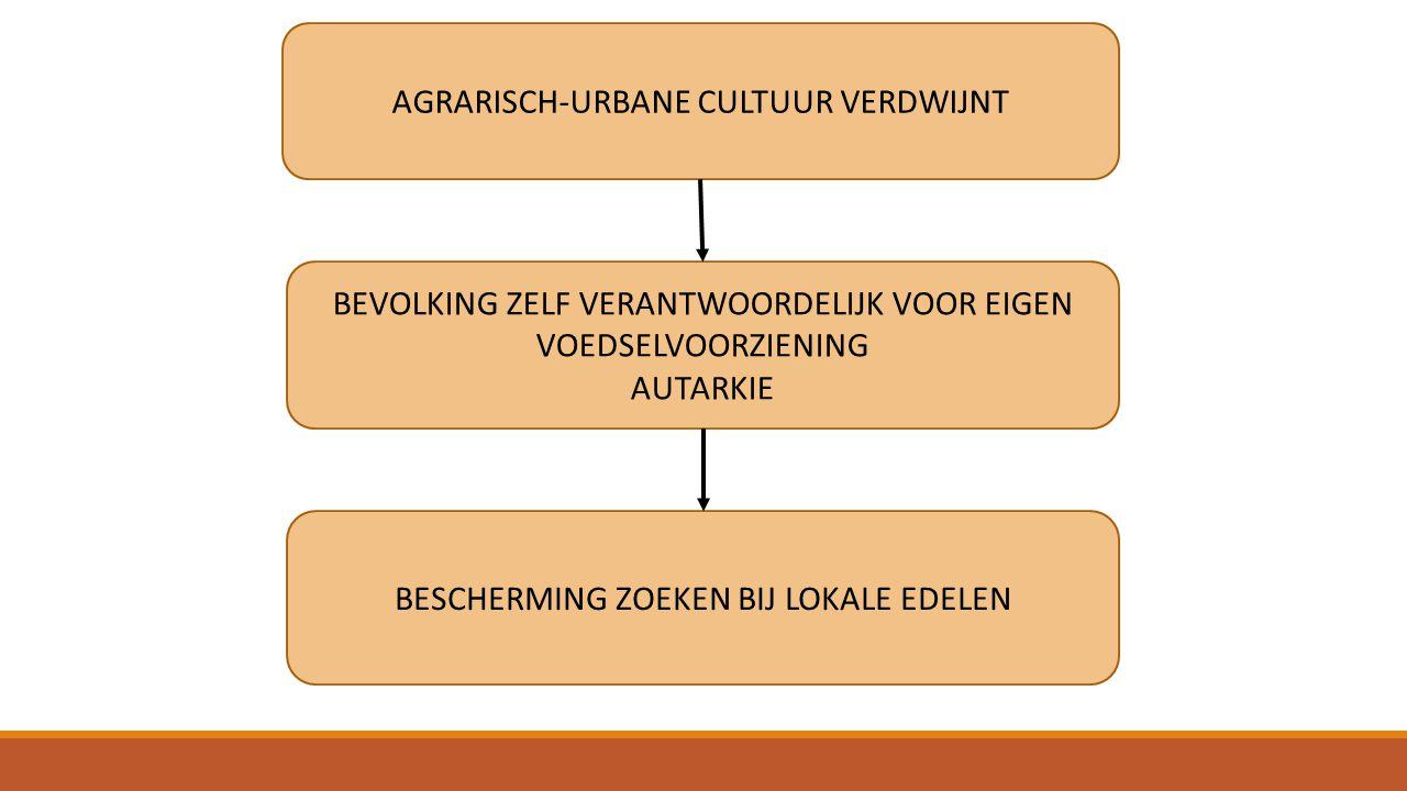 AGRARISCH-URBANE CULTUUR VERDWIJNT