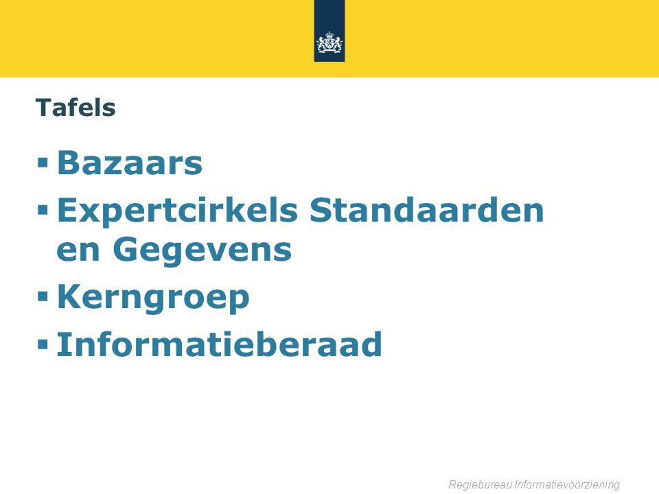 Expertcirkels Standaarden en Gegevens Kerngroep Informatieberaad