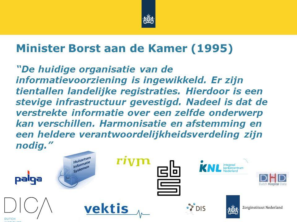 Minister Borst aan de Kamer (1995)