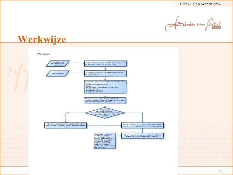 Werkwijze palliatieve zorg & psychiatrie 29-05-2013