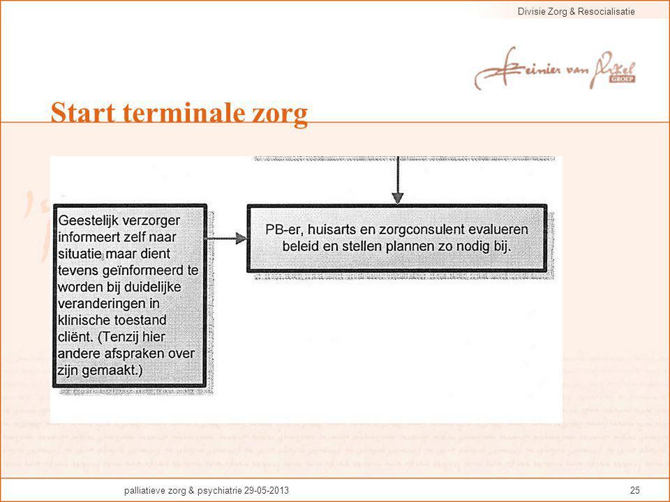 Start terminale zorg palliatieve zorg & psychiatrie 29-05-2013