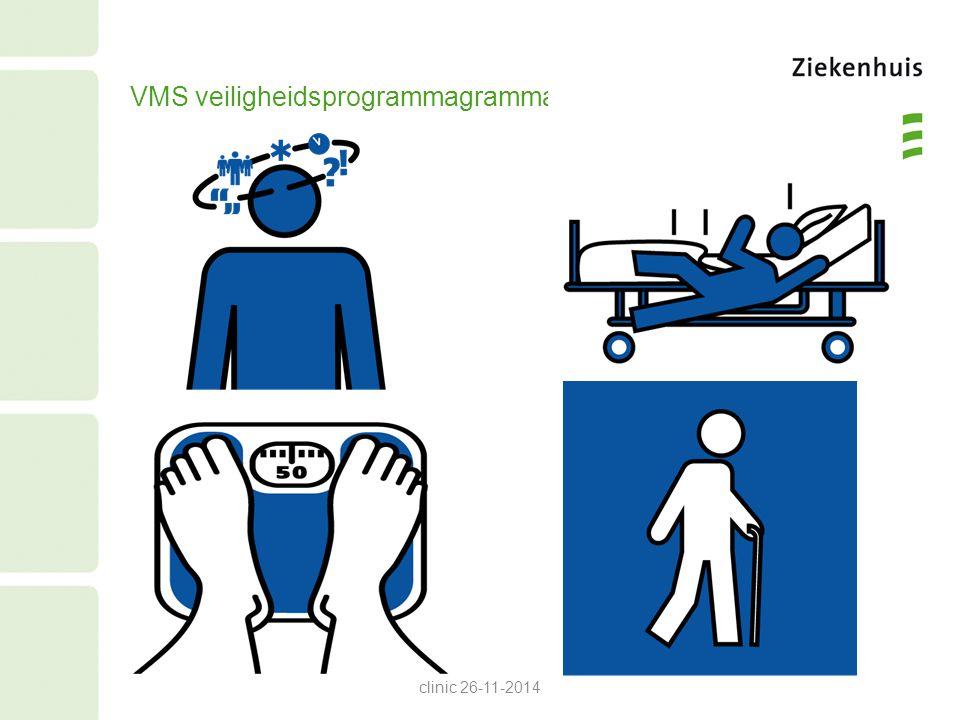 VMS veiligheidsprogrammagramma