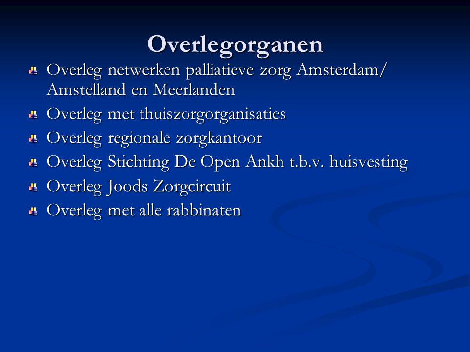 Overlegorganen Overleg netwerken palliatieve zorg Amsterdam/ Amstelland en Meerlanden. Overleg met thuiszorgorganisaties.