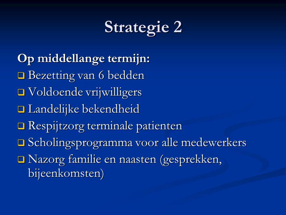 Strategie 2 Op middellange termijn: Bezetting van 6 bedden