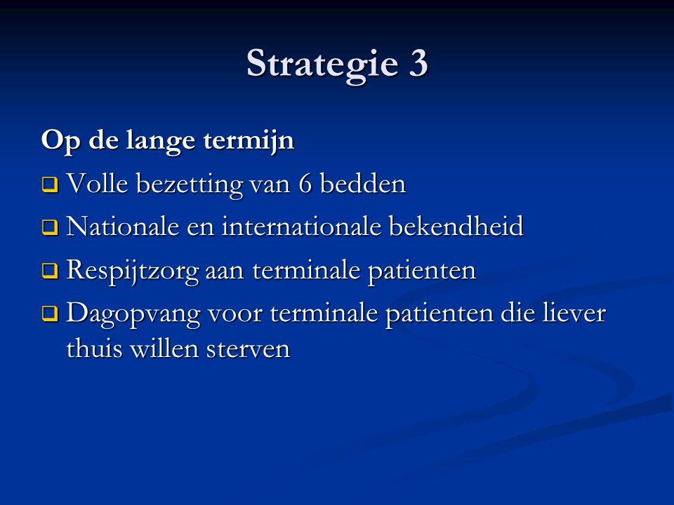 Strategie 3 Op de lange termijn Volle bezetting van 6 bedden