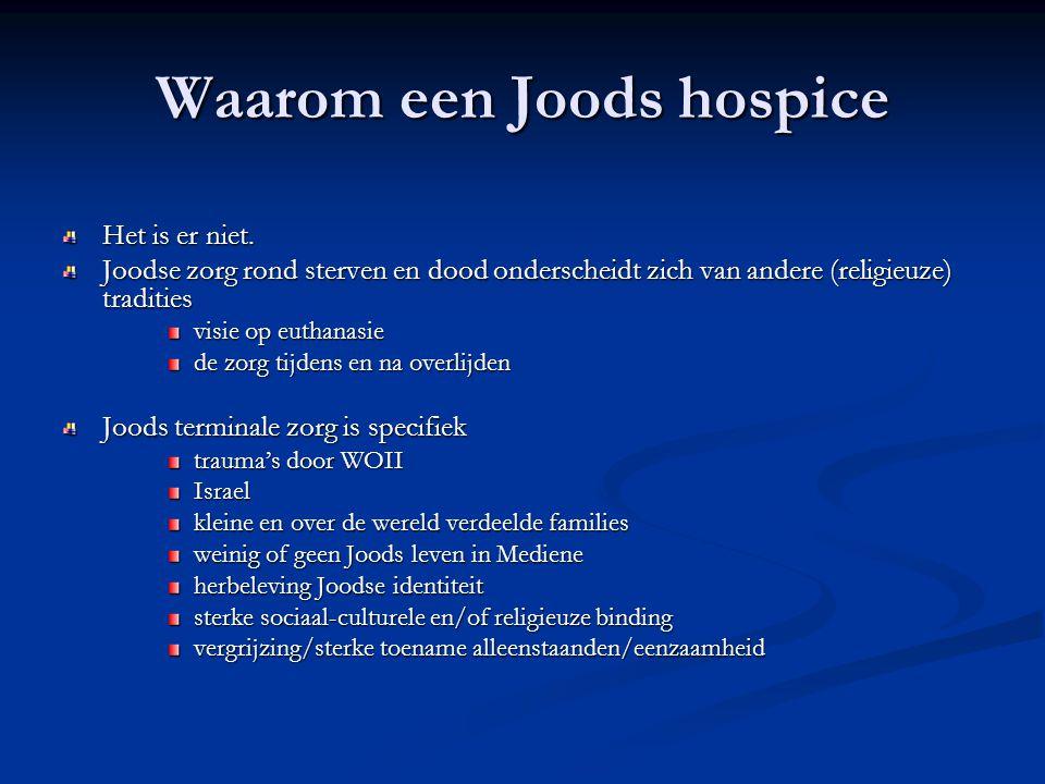 Waarom een Joods hospice