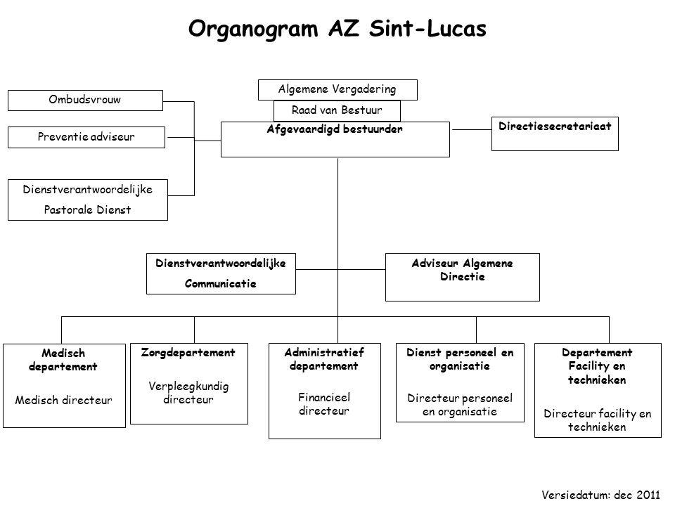 Organogram AZ Sint-Lucas