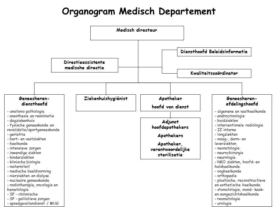 Organogram Medisch Departement