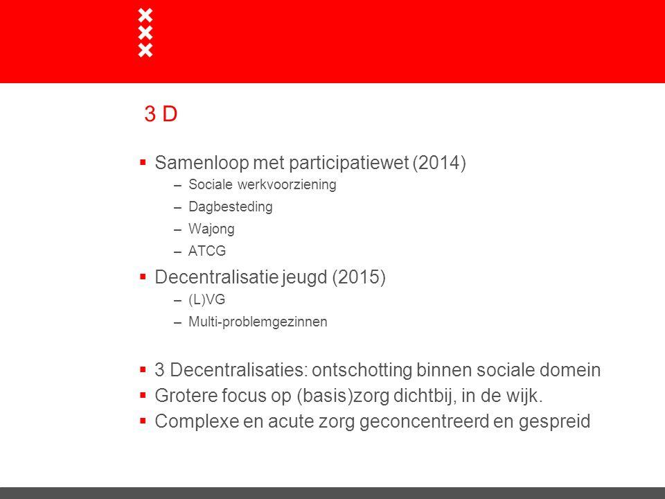 3 D Samenloop met participatiewet (2014) Decentralisatie jeugd (2015)