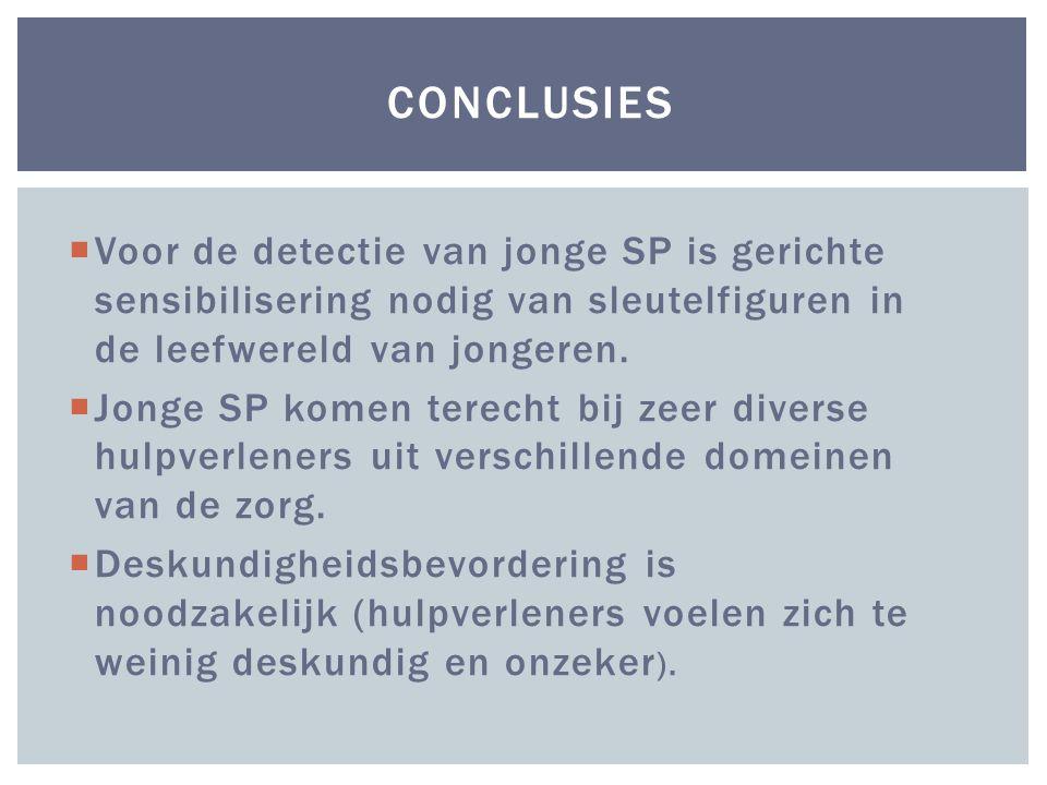 conclusies Voor de detectie van jonge SP is gerichte sensibilisering nodig van sleutelfiguren in de leefwereld van jongeren.