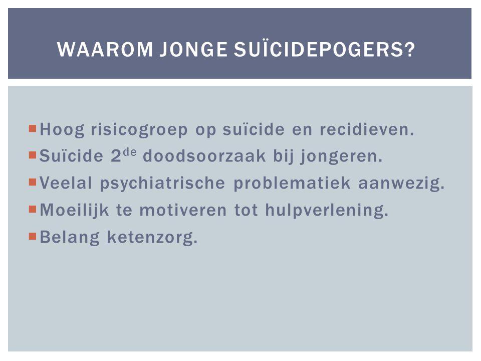 Waarom jonge suïcidepogers