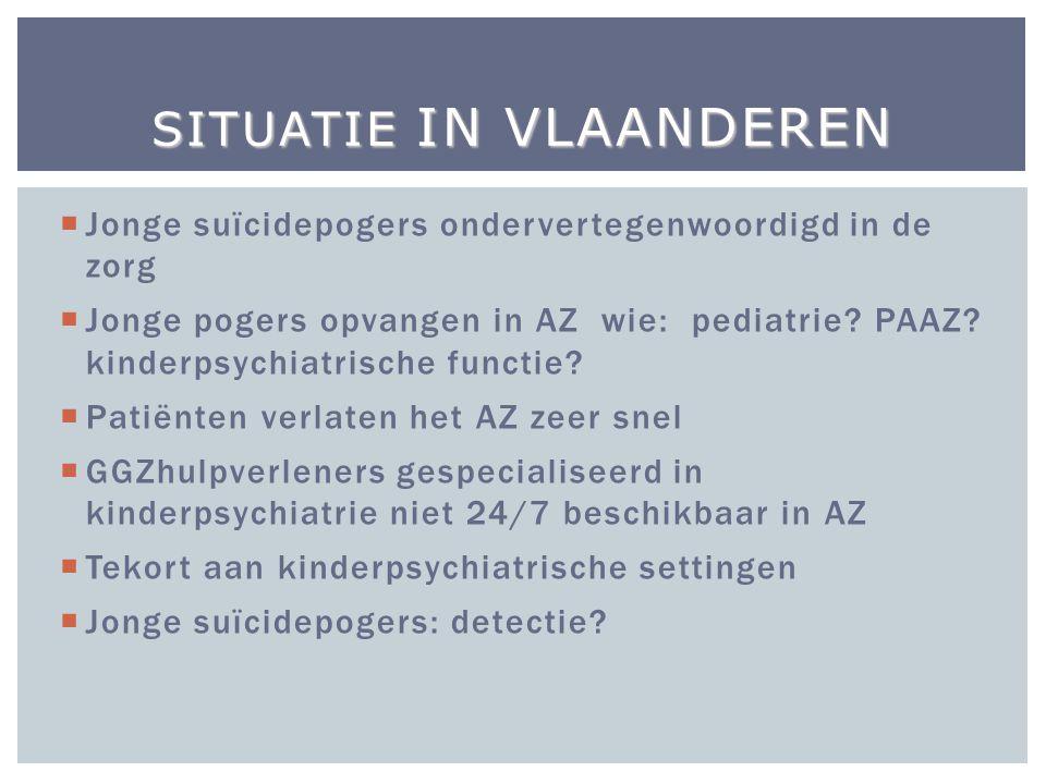 Situatie in Vlaanderen