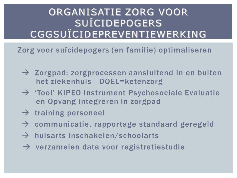 Organisatie Zorg voor Suïcidepogers CGGsuïcidepreventiewerking