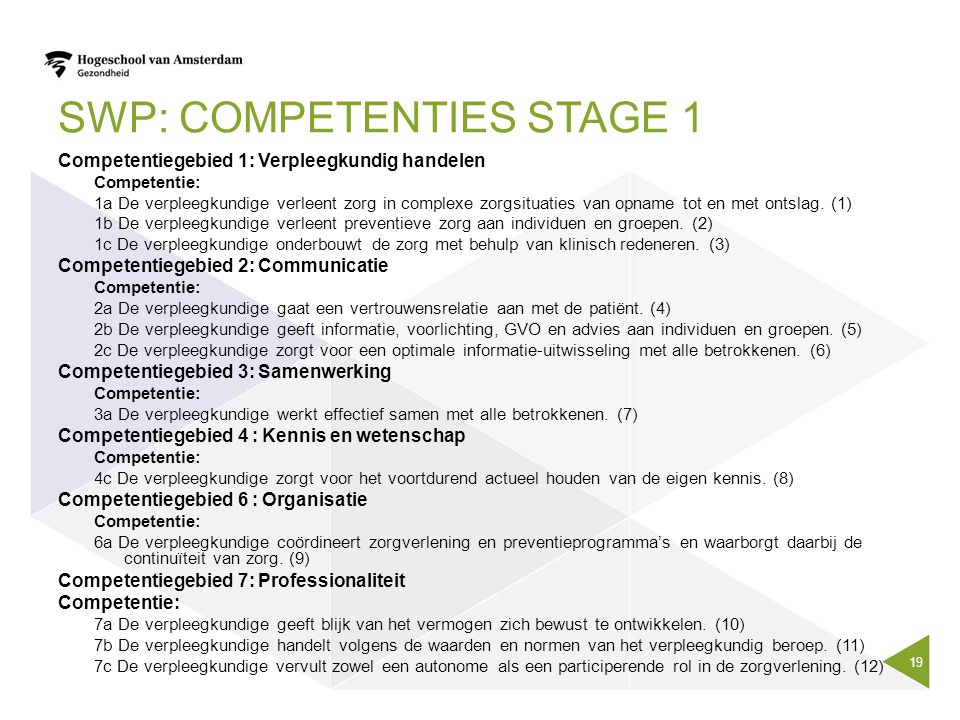 SWP: Competenties stage 1