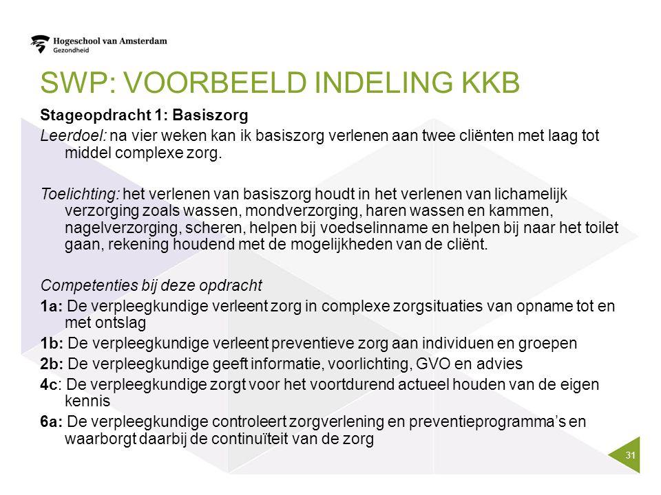 SWP: Voorbeeld indeling KKB
