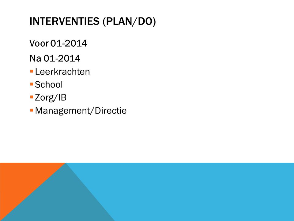 Interventies (Plan/DO)
