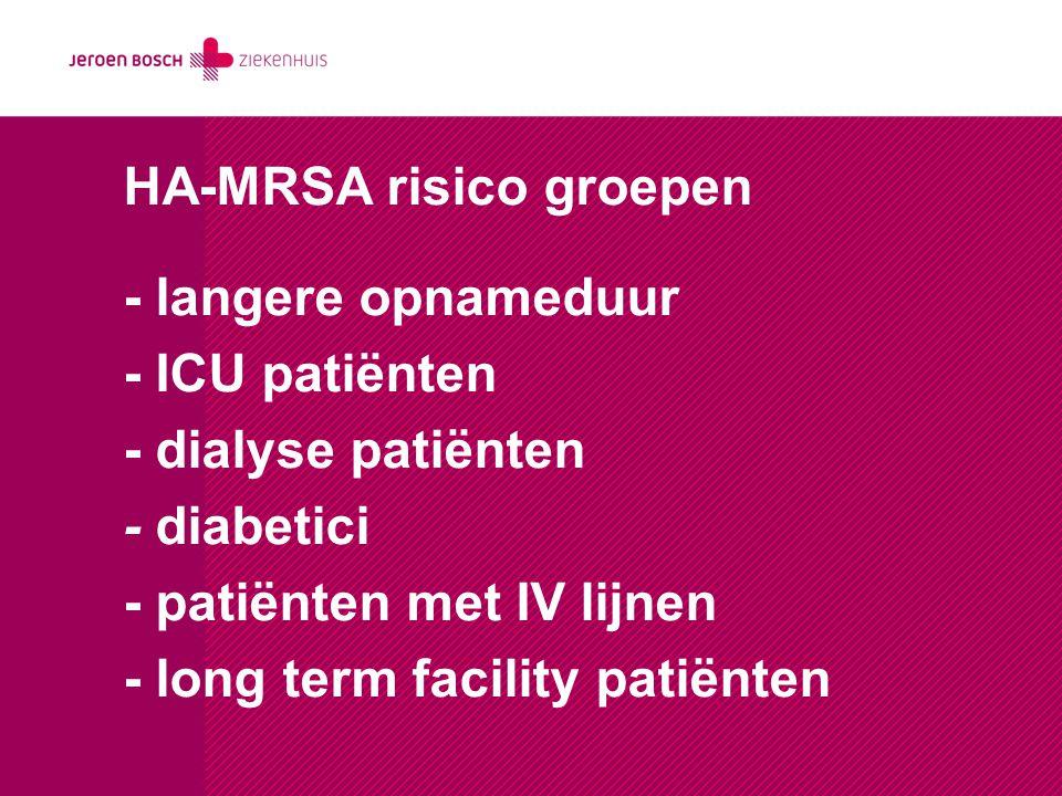 HA-MRSA risico groepen