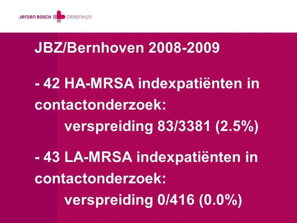 JBZ/Bernhoven 2008-2009 - 42 HA-MRSA indexpatiënten in. contactonderzoek: verspreiding 83/3381 (2.5%)