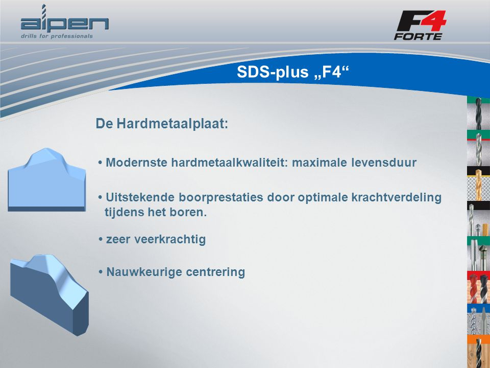 """SDS-plus """"F4 De Hardmetaalplaat:"""