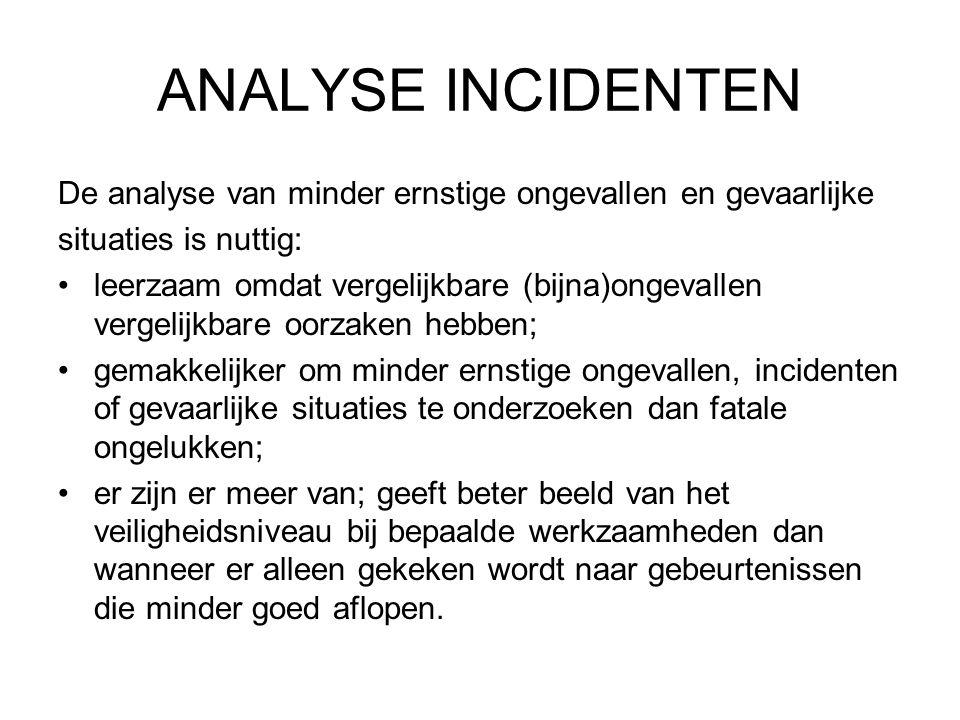 ANALYSE INCIDENTEN De analyse van minder ernstige ongevallen en gevaarlijke. situaties is nuttig: